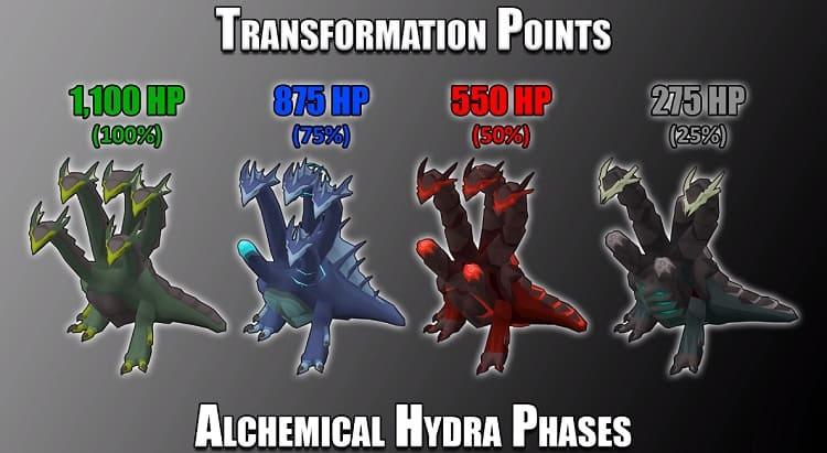 OSRS Alchemical Hydra